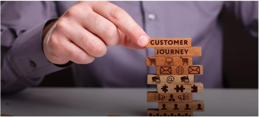 Meaning of Customer Journey