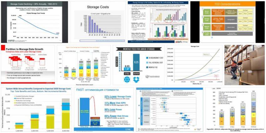 Storage Costs 1